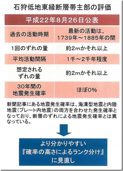 isikariteichihigashi