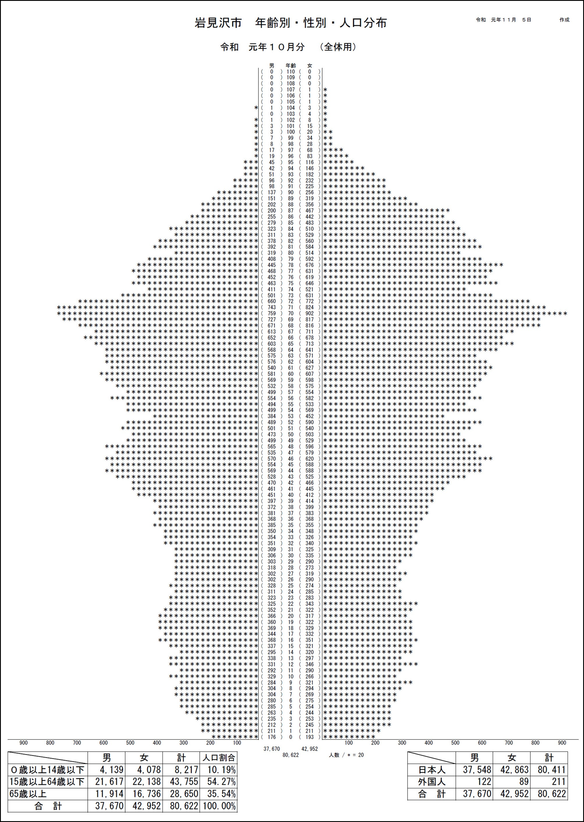 jinkoupira20191031