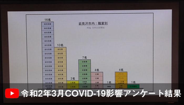 令和2年3月COVID-19影響アンケート結果